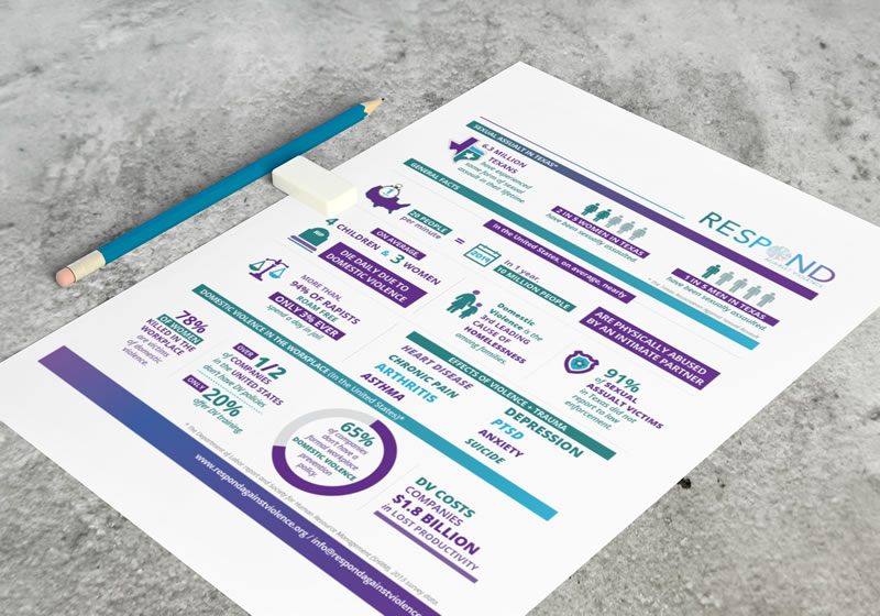 Infograihic for Domestic Violence organization