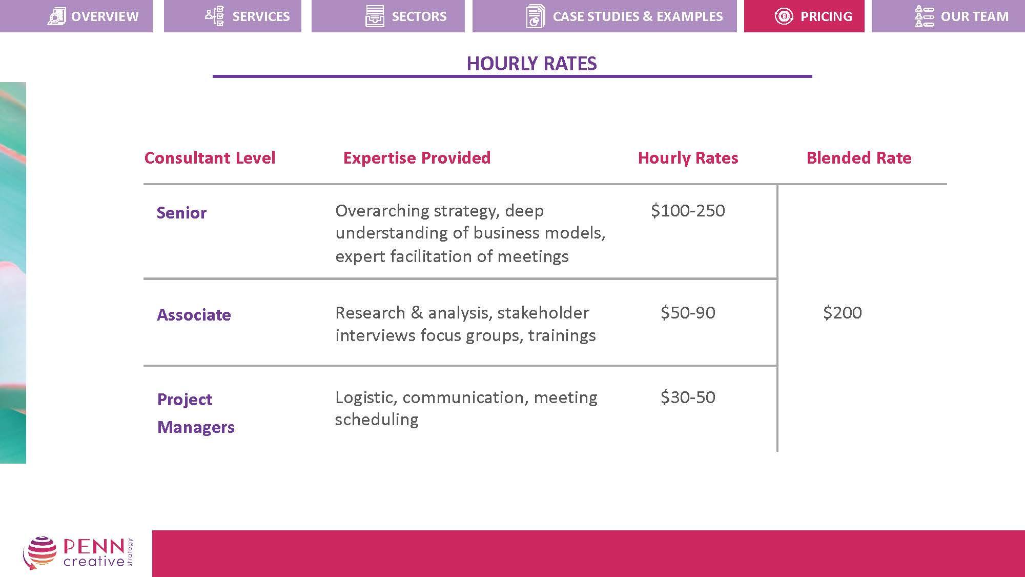 PENN Creative Strategy Company Profile Pitch Deck