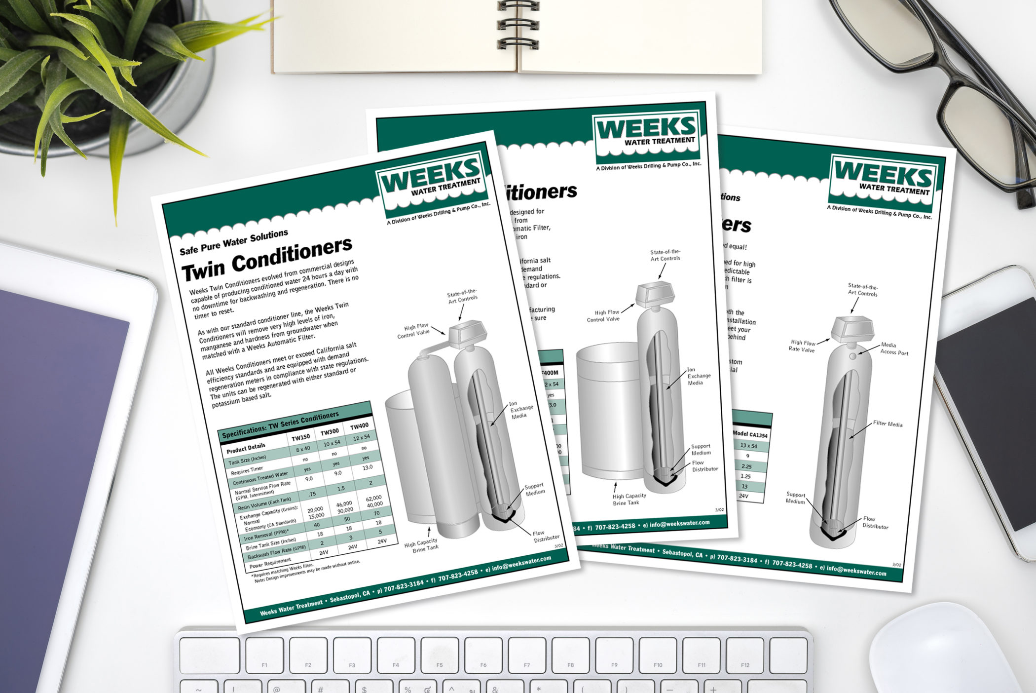 Product Flyers